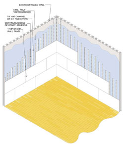 Racquetball Court Installation Builders Racquetball And