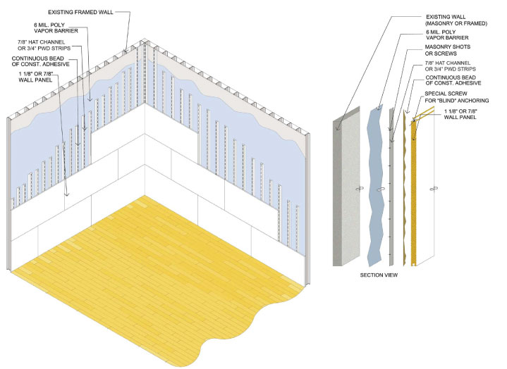 Rewall System For Racquetball Courts