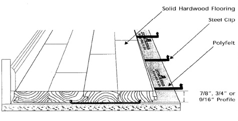 Rewall system for racquetball courts for Racquetball court diagram